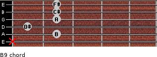 B9 for guitar on frets x, 2, 1, 2, 2, 2