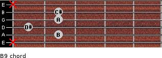 B9 for guitar on frets x, 2, 1, 2, 2, x