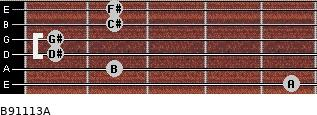 B9/11/13/A for guitar on frets 5, 2, 1, 1, 2, 2