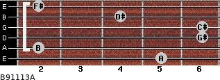 B9/11/13/A for guitar on frets 5, 2, 6, 6, 4, 2