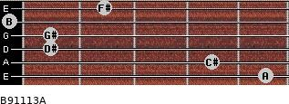 B9/11/13/A for guitar on frets 5, 4, 1, 1, 0, 2