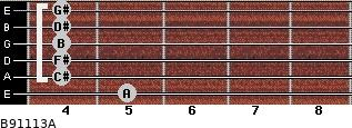 B9/11/13/A for guitar on frets 5, 4, 4, 4, 4, 4