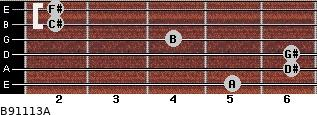 B9/11/13/A for guitar on frets 5, 6, 6, 4, 2, 2