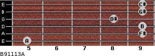 B9/11/13/A for guitar on frets 5, 9, 9, 8, 9, 9