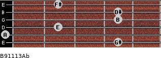 B9/11/13/Ab for guitar on frets 4, 0, 2, 4, 4, 2