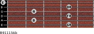 B9/11/13/Ab for guitar on frets 4, 2, 4, 2, 4, 0