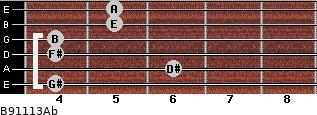 B9/11/13/Ab for guitar on frets 4, 6, 4, 4, 5, 5
