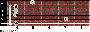 B9/11/13/Ab for guitar on frets 4, 7, 4, 4, 4, 5