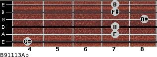 B9/11/13/Ab for guitar on frets 4, 7, 7, 8, 7, 7