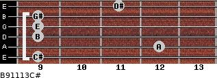 B9/11/13/C# for guitar on frets 9, 12, 9, 9, 9, 11