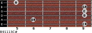 B9/11/13/C# for guitar on frets 9, 6, 9, 9, 9, 5
