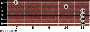 B9/11/13/D# for guitar on frets 11, 11, 11, 11, 10, 7