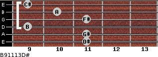 B9/11/13/D# for guitar on frets 11, 11, 9, 11, 10, 9