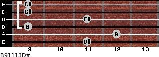 B9/11/13/D# for guitar on frets 11, 12, 9, 11, 9, 9