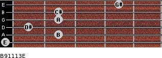 B9/11/13/E for guitar on frets 0, 2, 1, 2, 2, 4