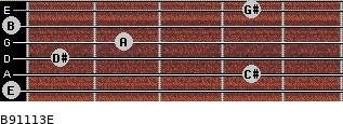 B9/11/13/E for guitar on frets 0, 4, 1, 2, 0, 4