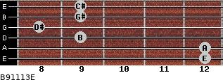 B9/11/13/E for guitar on frets 12, 12, 9, 8, 9, 9