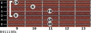 B9/11/13/Eb for guitar on frets 11, 11, 9, 11, 10, 9