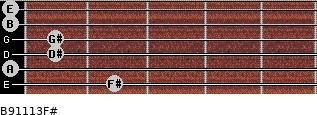 B9/11/13/F# for guitar on frets 2, 0, 1, 1, 0, 0