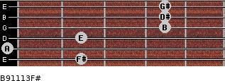 B9/11/13/F# for guitar on frets 2, 0, 2, 4, 4, 4