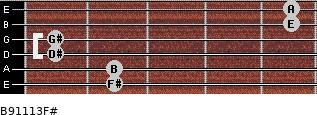 B9/11/13/F# for guitar on frets 2, 2, 1, 1, 5, 5