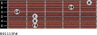 B9/11/13/F# for guitar on frets 2, 2, 2, 1, 4, 5