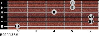 B9/11/13/F# for guitar on frets 2, 6, 6, 4, 5, 5