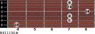 B9/11/13/G# for guitar on frets 4, 7, 7, 8, 7, 7