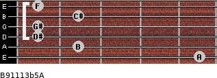 B9/11/13b5/A for guitar on frets 5, 2, 1, 1, 2, 1