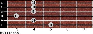 B9/11/13b5/A for guitar on frets 5, 4, 3, 4, 4, 4