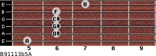 B9/11/13b5/A for guitar on frets 5, 6, 6, 6, 6, 7