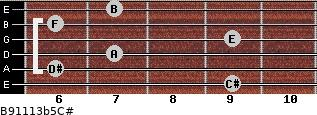 B9/11/13b5/C# for guitar on frets 9, 6, 7, 9, 6, 7