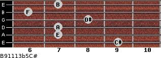 B9/11/13b5/C# for guitar on frets 9, 7, 7, 8, 6, 7