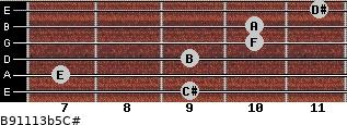 B9/11/13b5/C# for guitar on frets 9, 7, 9, 10, 10, 11