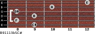 B9/11/13b5/C# for guitar on frets 9, 8, 9, 8, 10, 12
