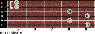 B9/11/13b5/C# for guitar on frets 9, 8, 9, 8, 5, 5