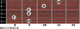 B9/11/13b5/C# for guitar on frets 9, 8, 9, 9, 10, 11