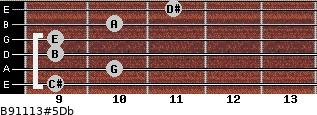 B9/11/13#5/Db for guitar on frets 9, 10, 9, 9, 10, 11