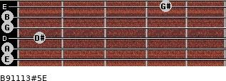 B9/11/13#5/E for guitar on frets 0, 0, 1, 0, 0, 4