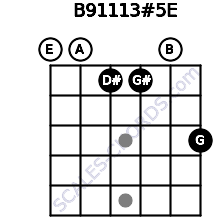B9/11/13#5/E for guitar on frets 0, 0, 1, 1, 0, 3