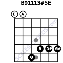 B9/11/13#5/E for guitar on frets 0, 0, 5, 4, 4, 4