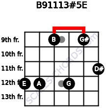 B9/11/13#5/E for guitar on frets 12, 12, 9, 12, 9, 11