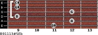 B9/11/13#5/Eb for guitar on frets 11, 12, 9, 12, 9, 9