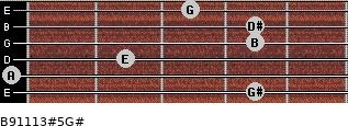 B9/11/13#5/G# for guitar on frets 4, 0, 2, 4, 4, 3