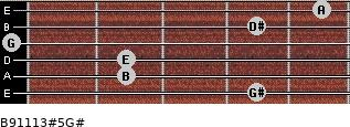 B9/11/13#5/G# for guitar on frets 4, 2, 2, 0, 4, 5