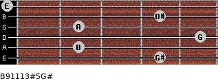 B9/11/13#5/G# for guitar on frets 4, 2, 5, 2, 4, 0
