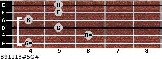 B9/11/13#5/G# for guitar on frets 4, 6, 5, 4, 5, 5