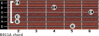 B9/11/A for guitar on frets 5, 2, 2, 6, 4, 2