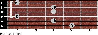 B9/11/A for guitar on frets 5, 4, 2, 4, 4, 2