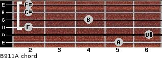 B9/11/A for guitar on frets 5, 6, 2, 4, 2, 2